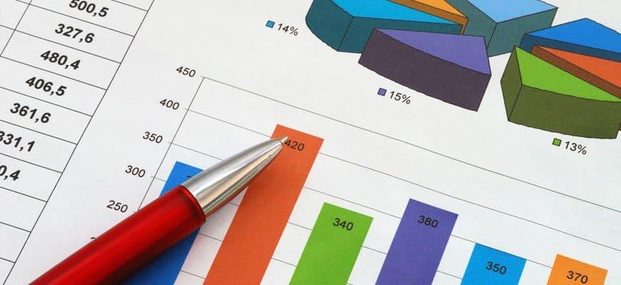 indicadores de desempenho logístico