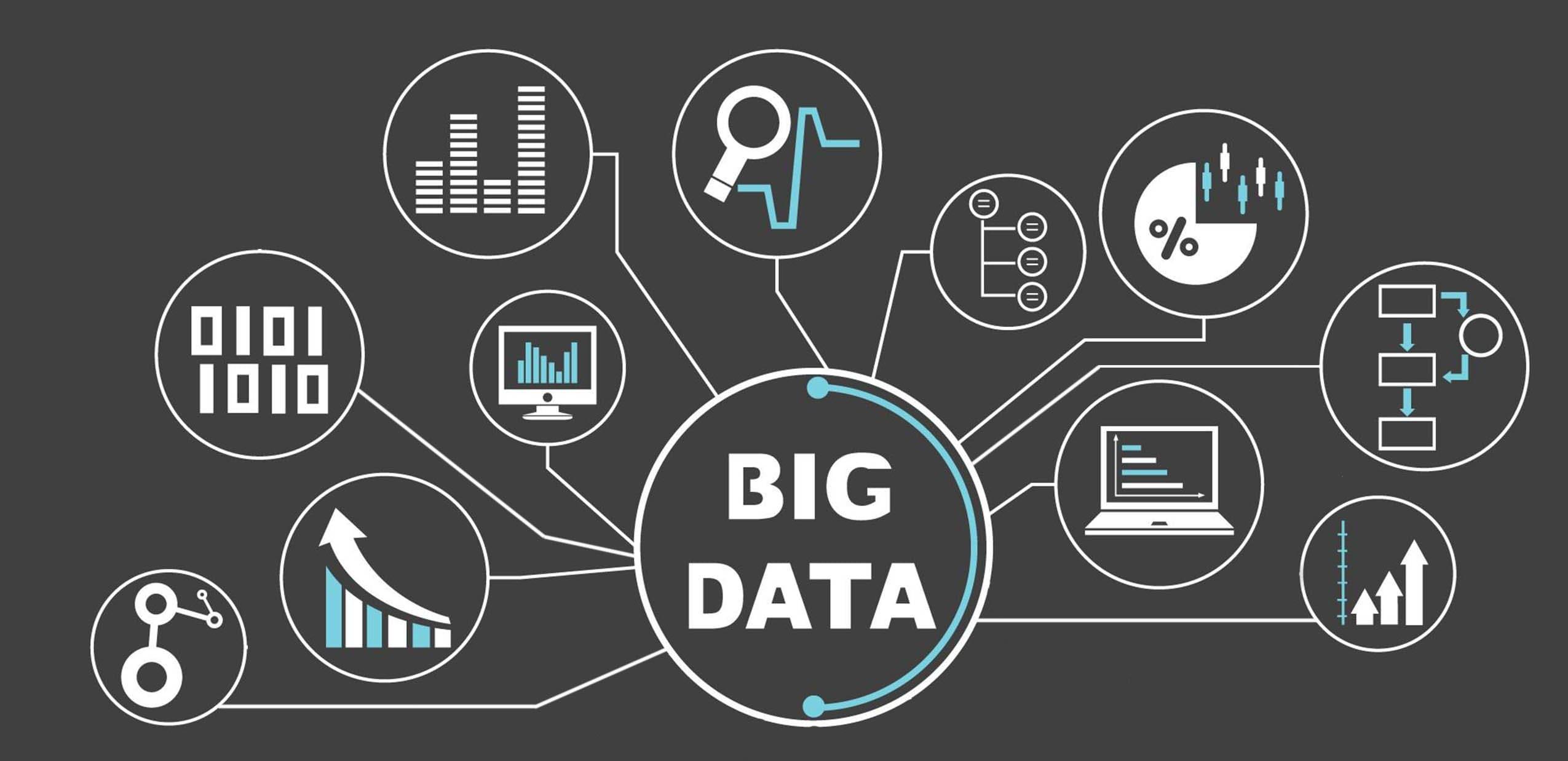 Dados na indústria: entenda sua importância