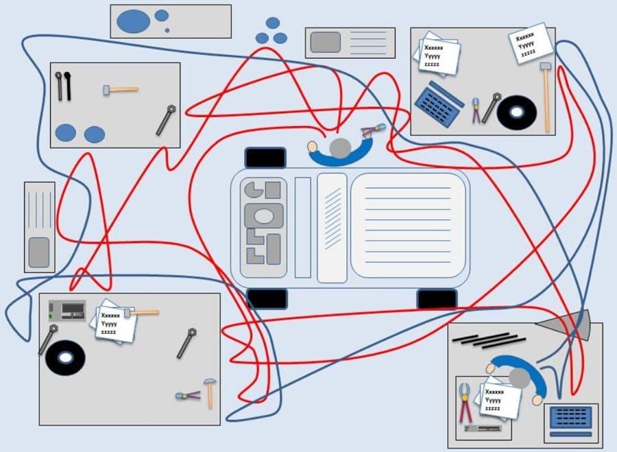 Diagrama de Espaguete